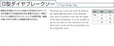 Mã dao CNC Nhật